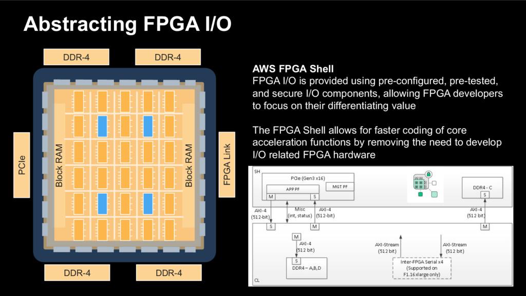 AWS FPGA Shell FPGA I/O is provided using pre-c...