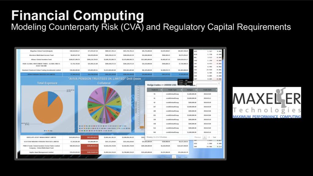 Modeling Counterparty Risk (CVA) and Regulatory...