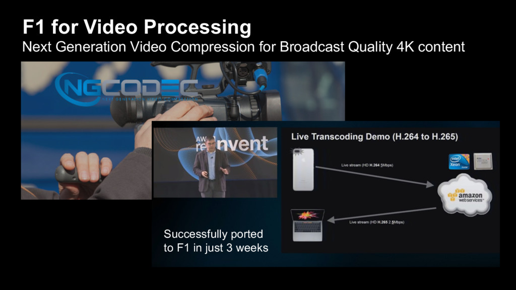 F1 for Video Processing Next Generation Video C...
