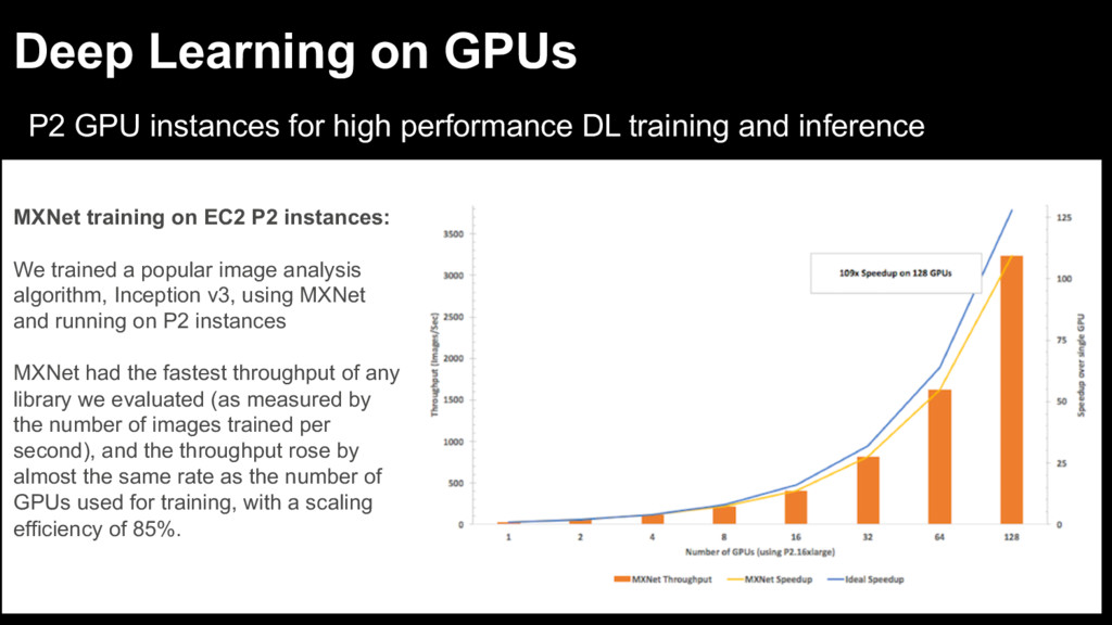 Deep Learning on GPUs P2 GPU instances for high...