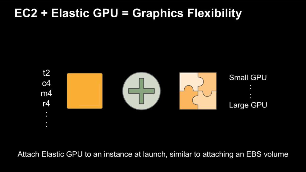 EC2 + Elastic GPU = Graphics Flexibility t2 c4 ...