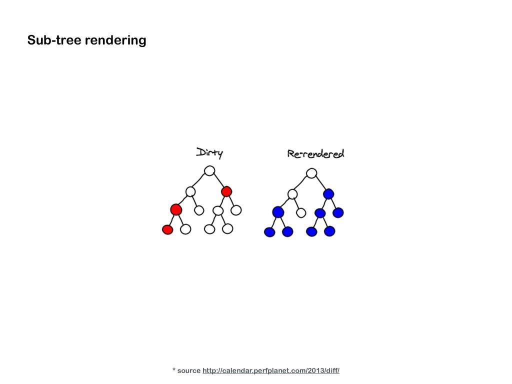 Sub-tree rendering * source http://calendar.per...