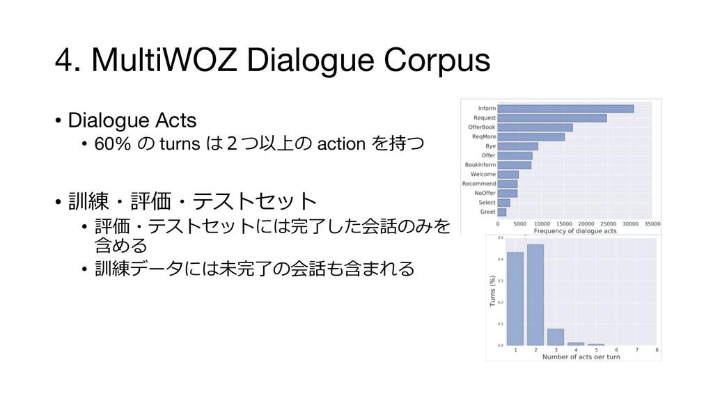 4. MultiWOZ Dialogue Corpus • Dialogue Acts • 6...