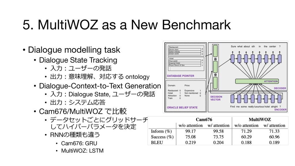 5. MultiWOZ as a New Benchmark • Dialogue model...