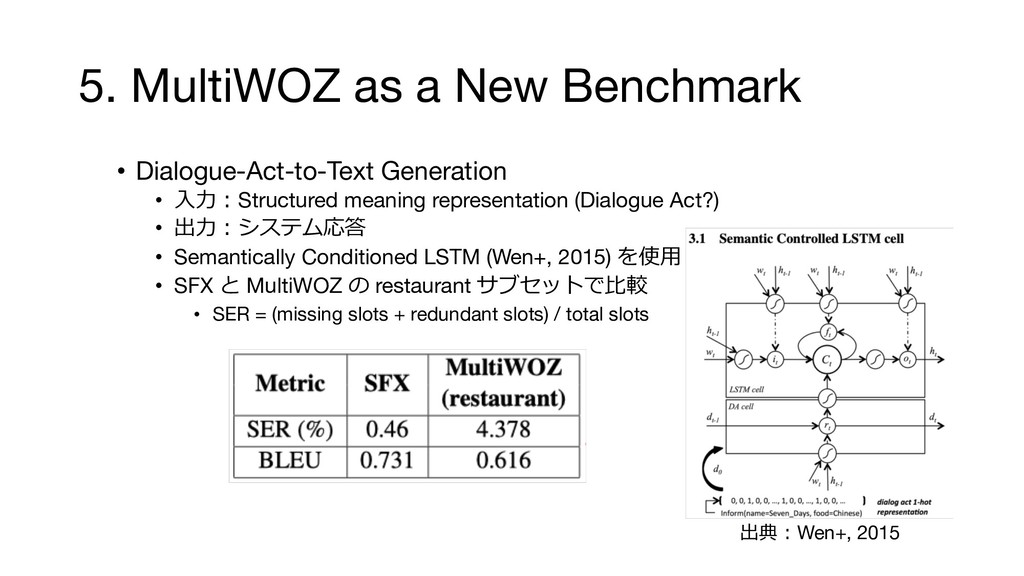 5. MultiWOZ as a New Benchmark • Dialogue-Act-t...