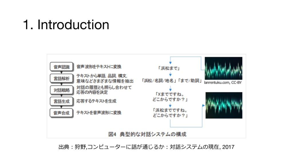 1. Introduction ,  ,...