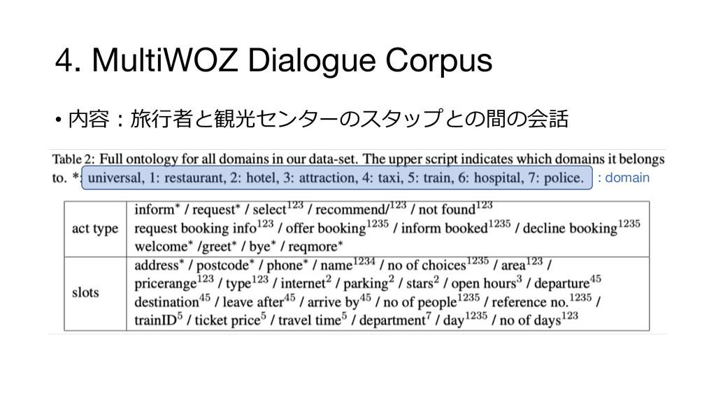 4. MultiWOZ Dialogue Corpus •  ...