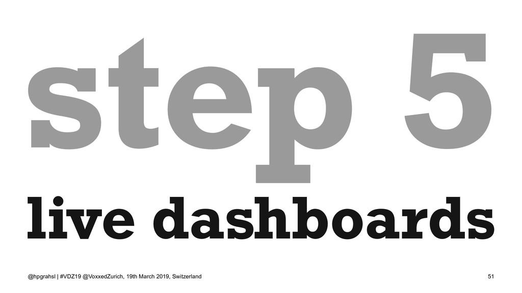 step 5 live dashboards @hpgrahsl | #VDZ19 @Voxx...