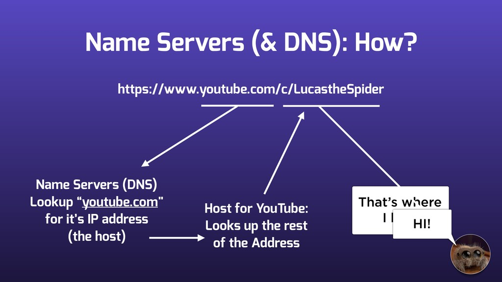 Name Servers (& DNS): How? https://www.youtube....