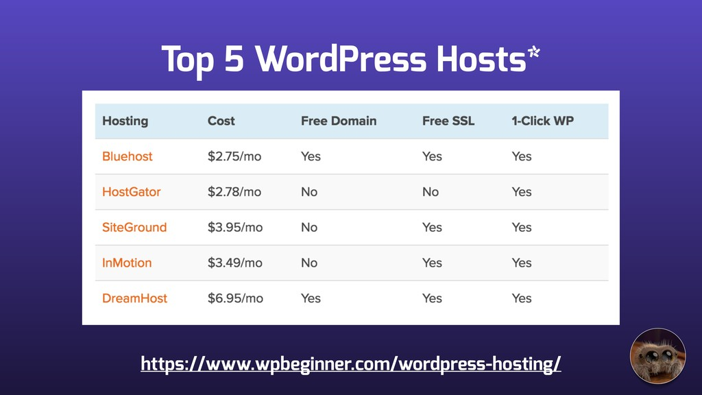 Top 5 WordPress Hosts* https://www.wpbeginner.c...