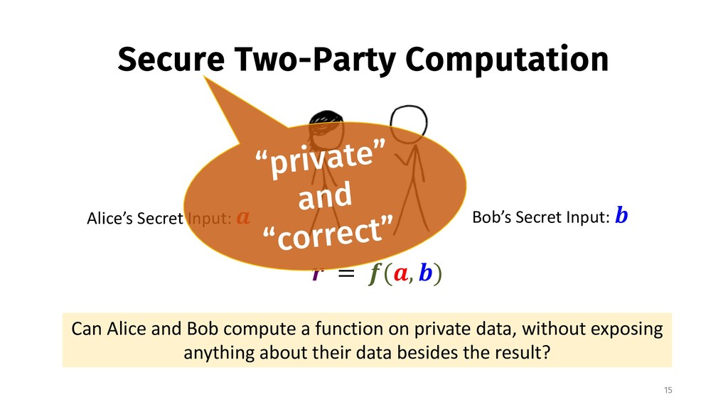 Secure Two-Party Computation Can Alice and Bob ...