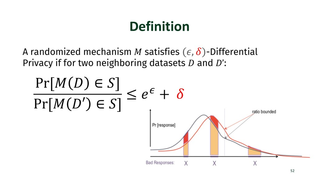 Definition 52 A randomized mechanism ! satisfie...