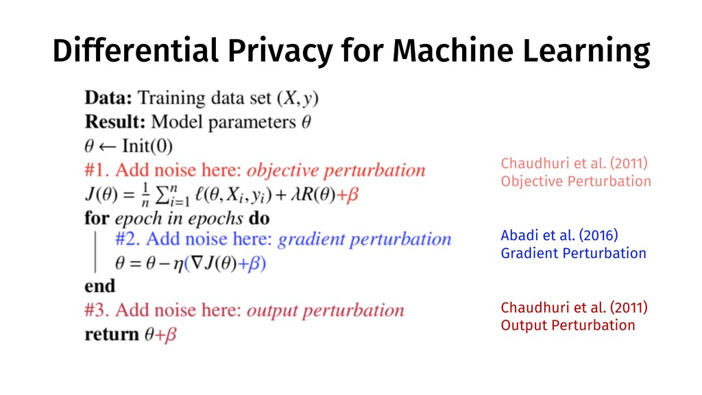 Differential Privacy for Machine Learning Chaud...