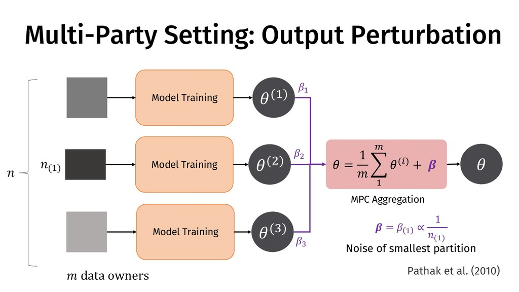 Multi-Party Setting: Output Perturbation !(#) !...