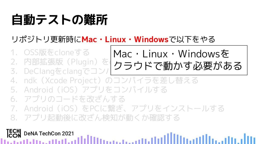 リポジトリ更新時に で以下をやる 1. OSS版をcloneする 2. 内部拡張版(Plugi...