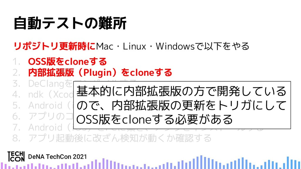 Mac・Linux・Windowsで以下をやる 1. 2. 3. DeClangをコンパイルす...