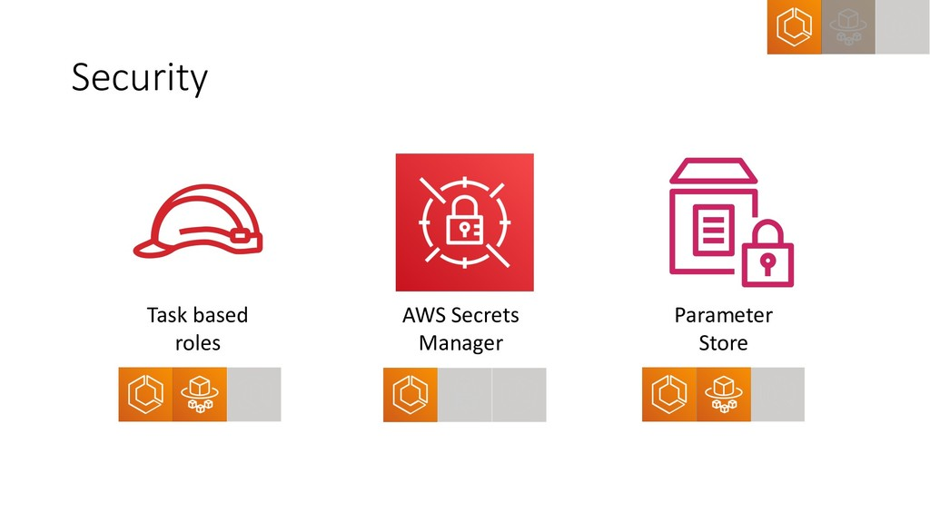 Security Task based roles AWS Secrets Manager P...