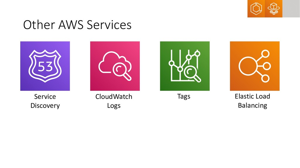 Other AWS Services Service Discovery CloudWatch...