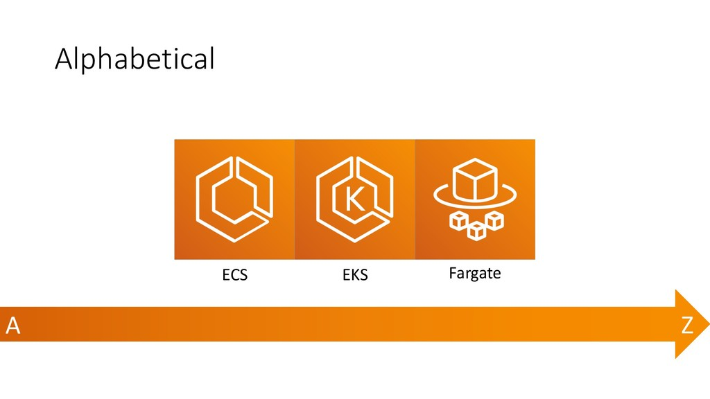 Alphabetical ECS EKS Fargate A Z