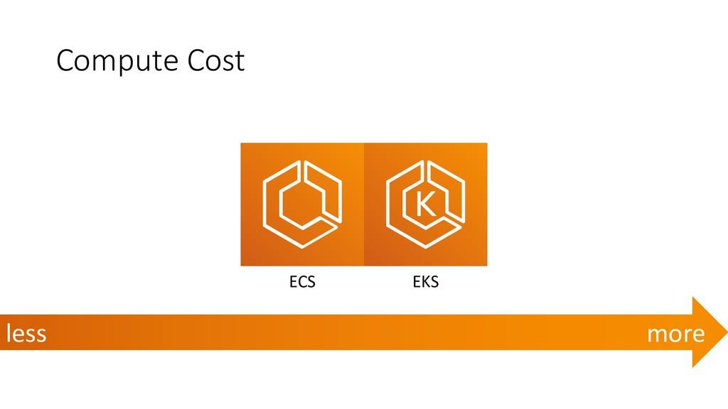 Compute Cost EKS ECS less more