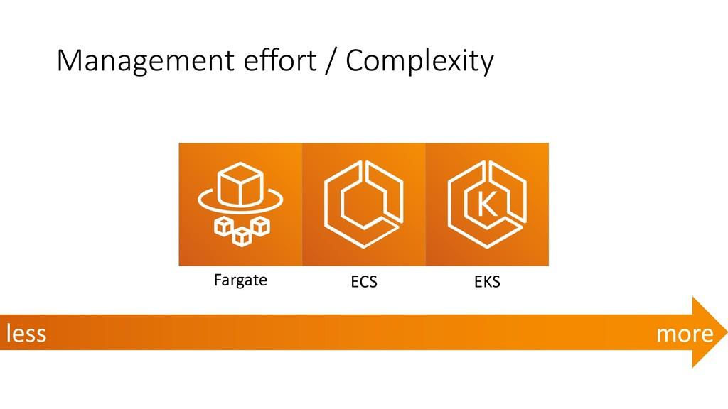 Management effort / Complexity EKS ECS Fargate ...