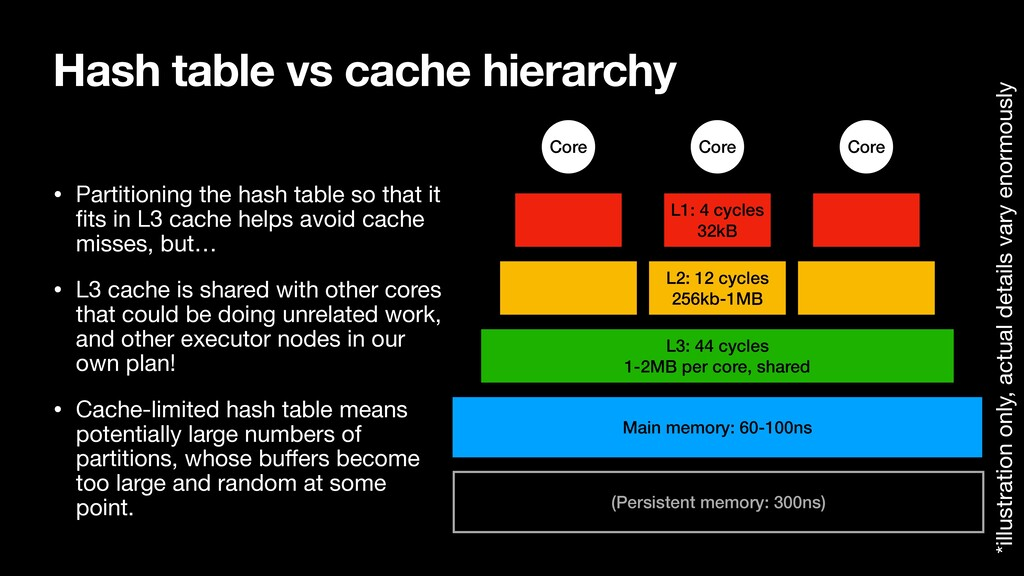 Hash table vs cache hierarchy • Partitioning th...