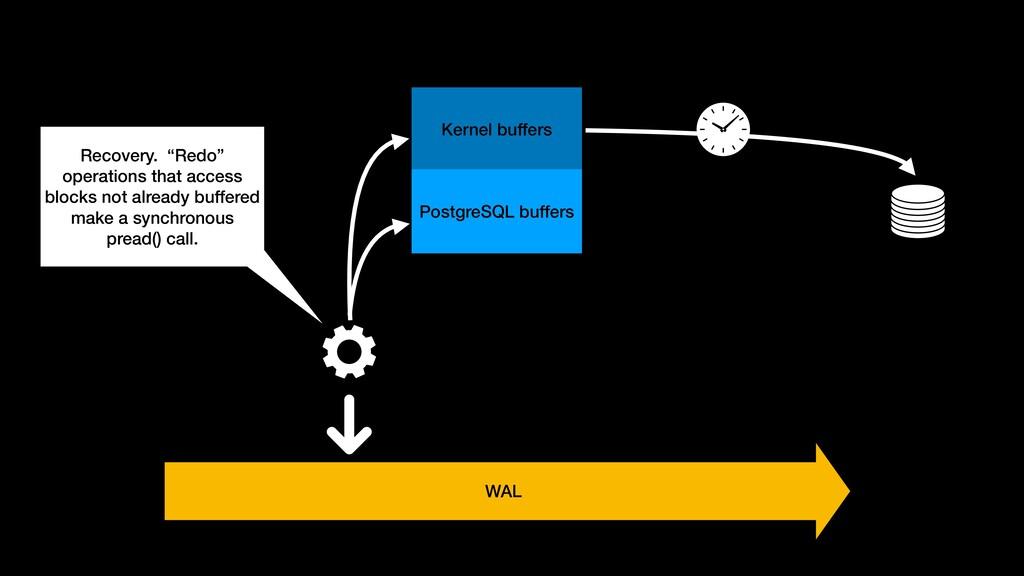 Kernel buffers PostgreSQL buffers WAL Recovery....