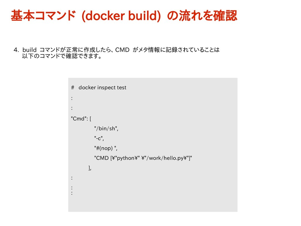 "# docker inspect test : : ""Cmd"": [ ""/bin/sh"", ""..."