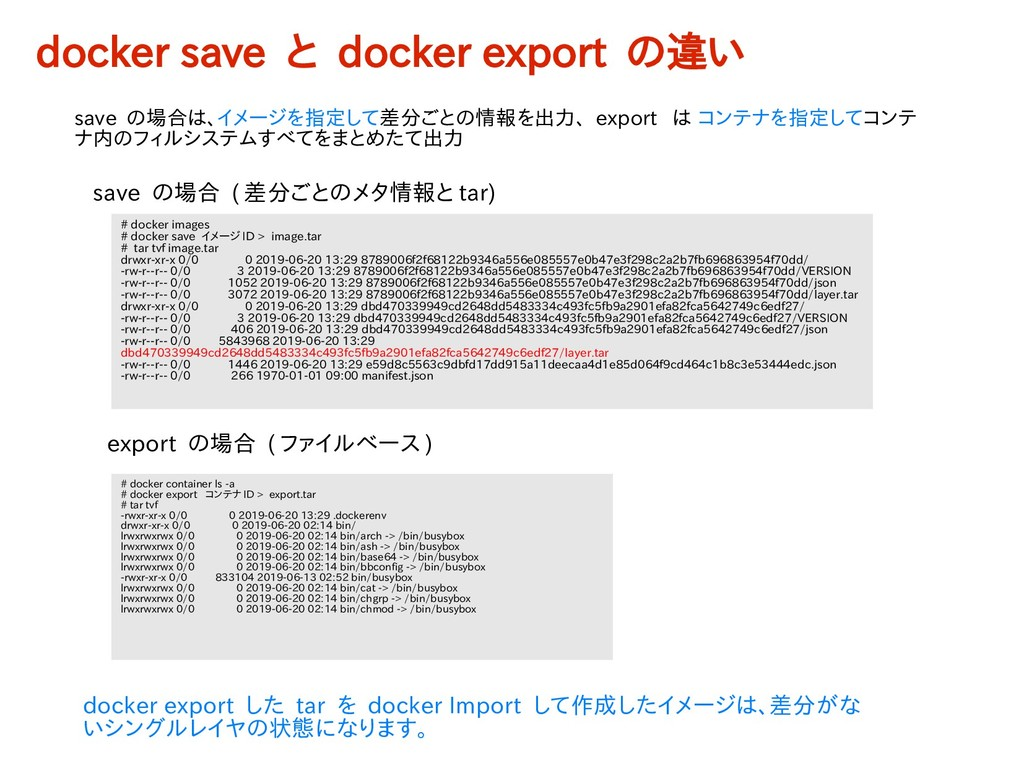 # docker images # docker save イメージ ID > image.t...