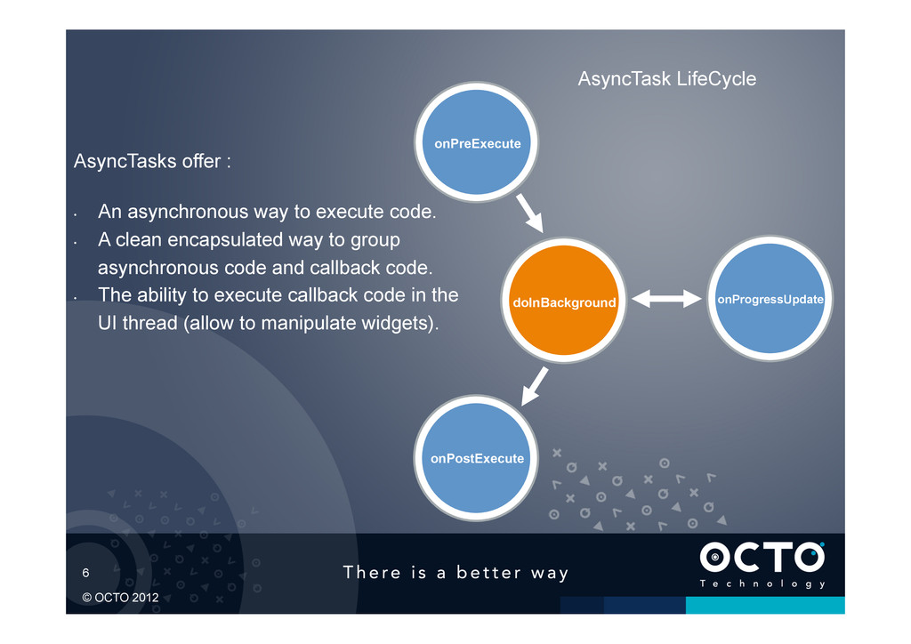 6 © OCTO 2012 AsyncTask LifeCycle AsyncTasks of...