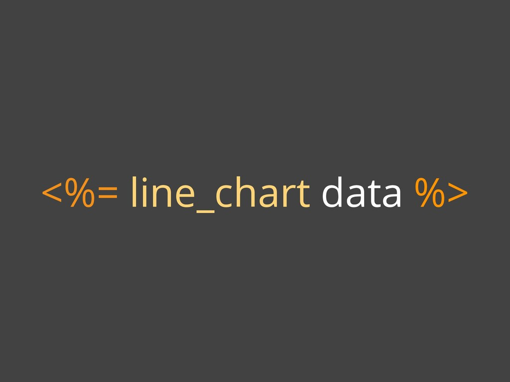<%= line_chart data %>