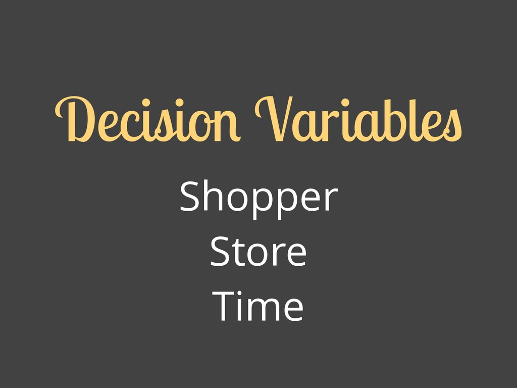 Shopper Store Time Decisio Variable