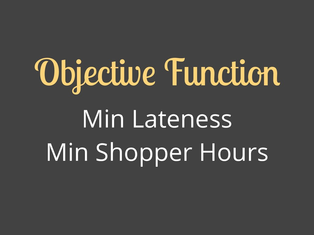 Min Lateness Min Shopper Hours Objectiv Functio