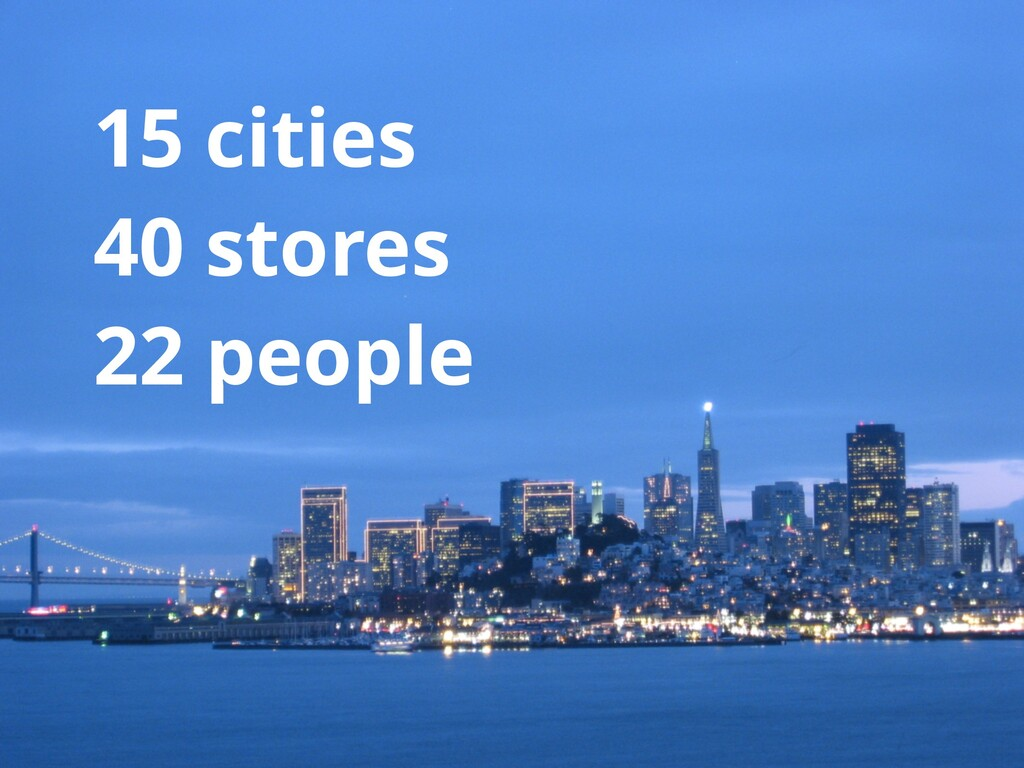15 cities 40 stores 22 people