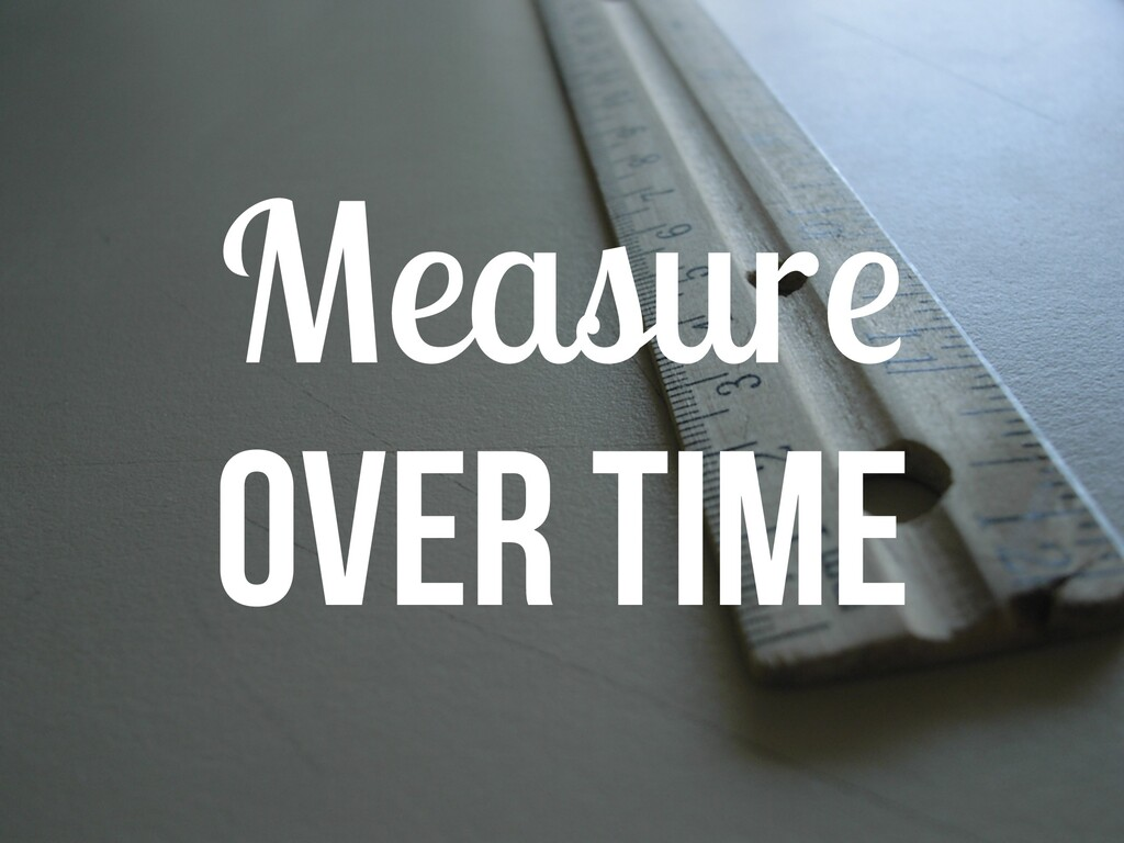 Measur Over Time
