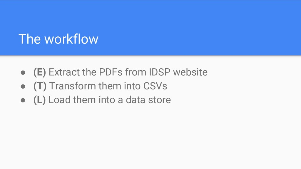 The workflow ● (E) Extract the PDFs from IDSP w...