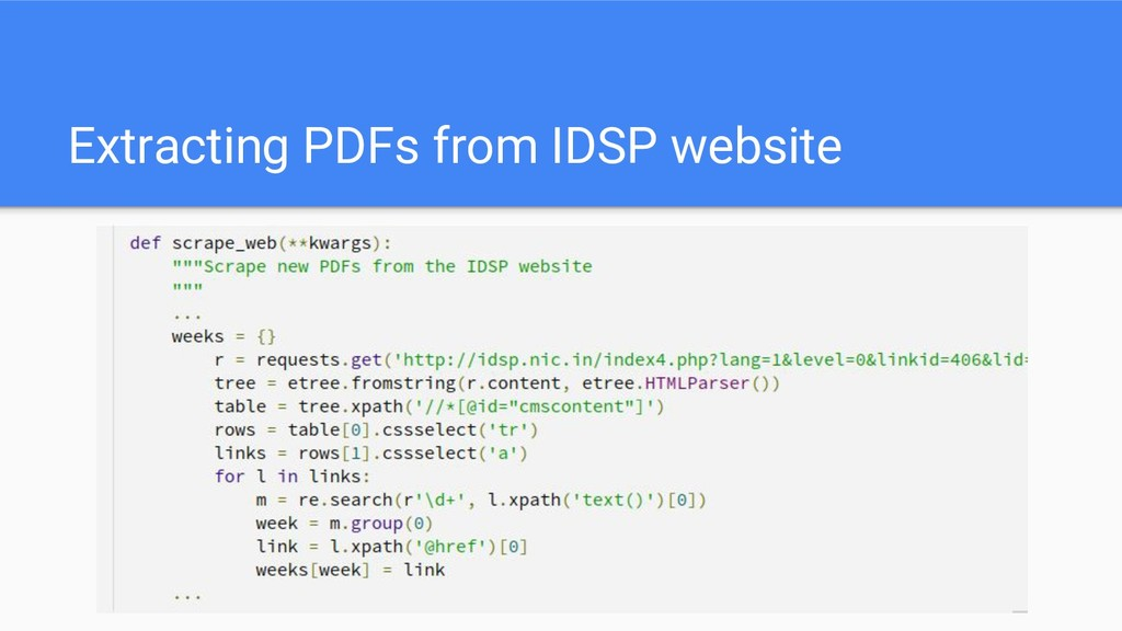 Extracting PDFs from IDSP website