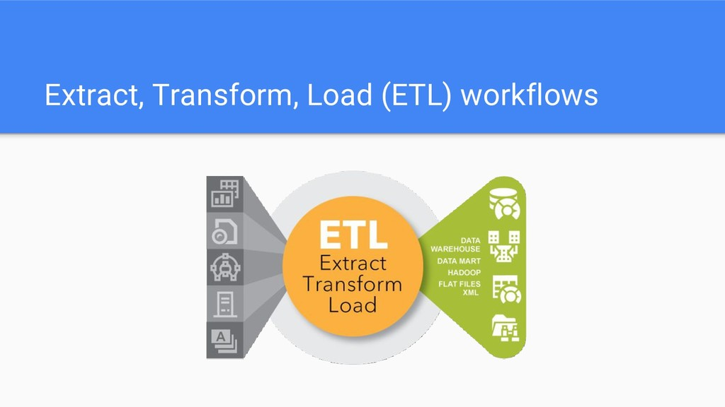 Extract, Transform, Load (ETL) workflows