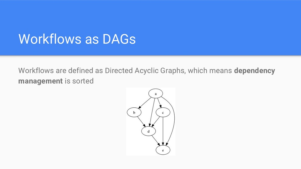 Workflows are defined as Directed Acyclic Graph...