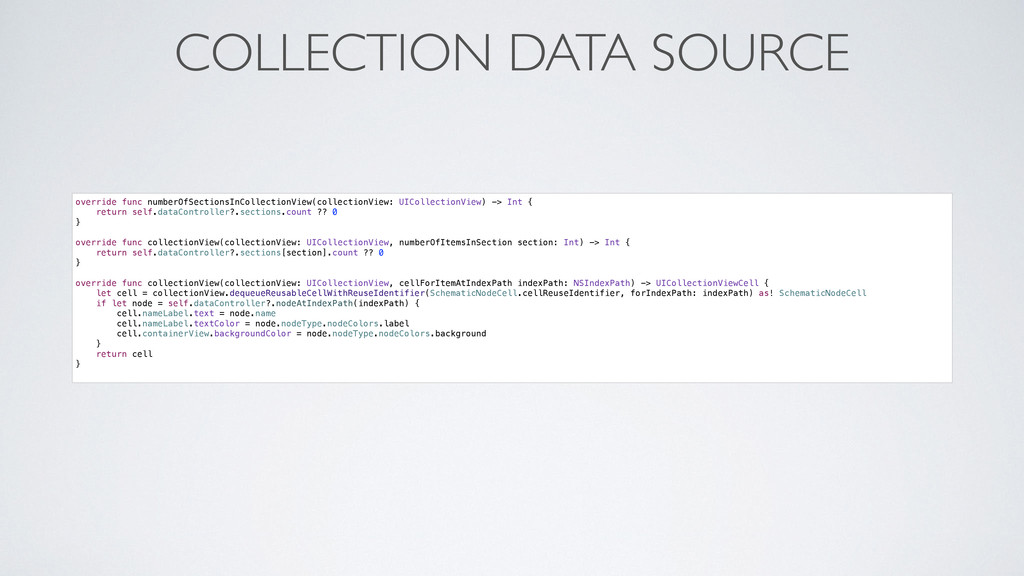 COLLECTION DATA SOURCE override func numberOfSe...