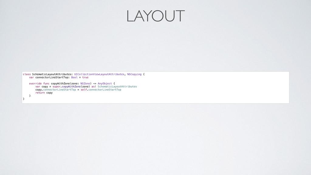 LAYOUT class SchematicLayoutAttributes: UIColle...