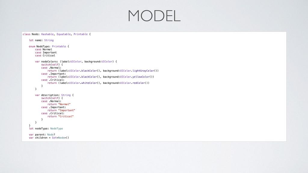 MODEL class Node: Hashable, Equatable, Printabl...