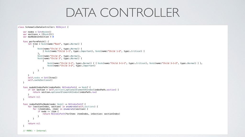 DATA CONTROLLER class SchematicDataController: ...
