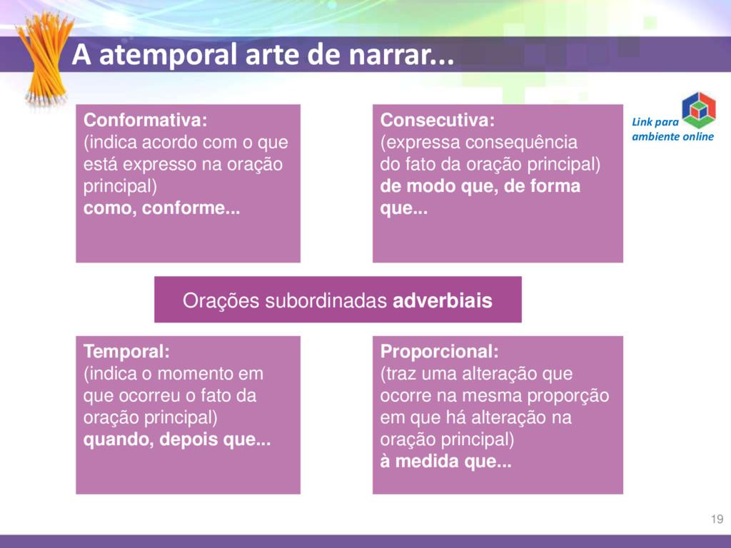 A atemporal arte de narrar... Conformativa: (in...