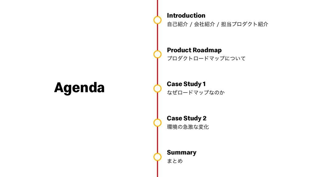 Agenda Product Roadmap ϓϩμΫτϩʔυϚοϓʹ͍ͭͯ Introduc...