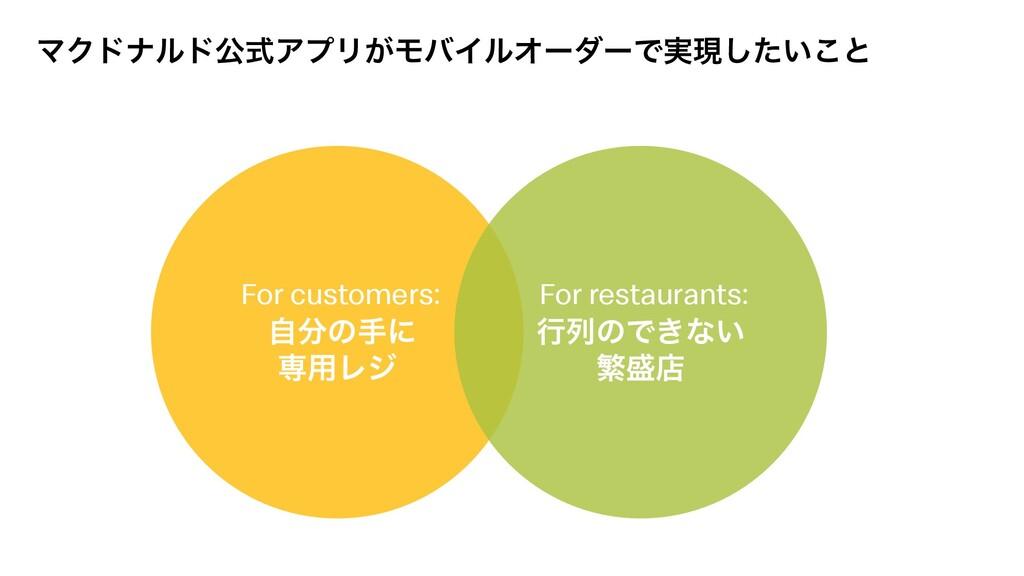 ϚΫυφϧυެࣜΞϓϦ͕ϞόΠϧΦʔμʔͰ࣮ݱ͍ͨ͜͠ͱ For customers: ࣗͷ...