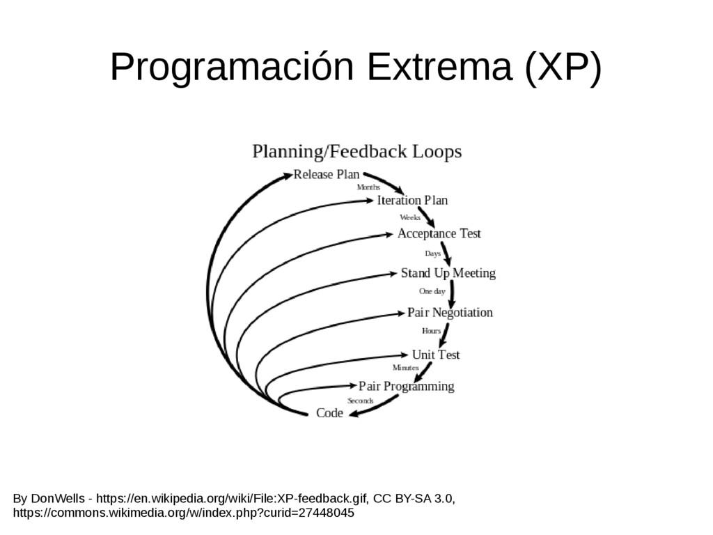Programación Extrema (XP) By DonWells - https:/...