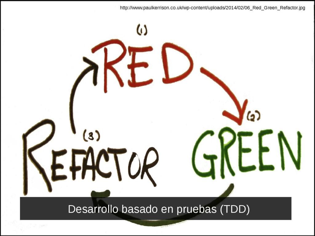 Desarrollo basado en pruebas (TDD) http://www.p...