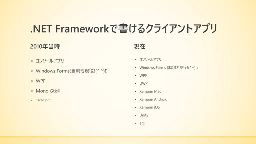 .NET Frameworkで書けるクライアントアプリ 2010年当時 現在 ▪ コンソールア...