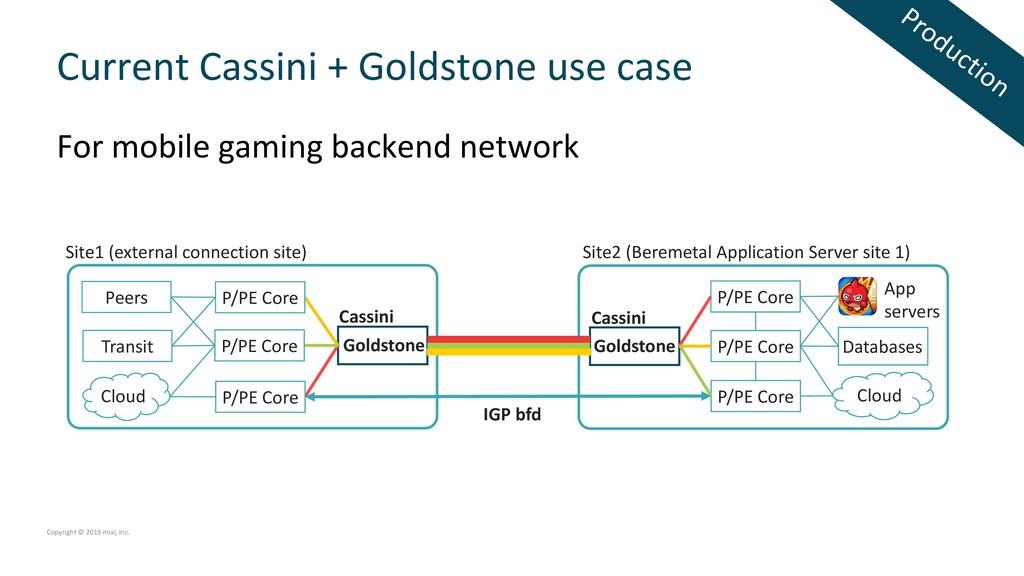 Current Cassini + Goldstone use case Site1 (ext...